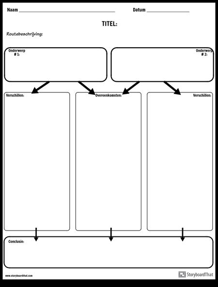 Vergelijk Contrast-kolomdiagram