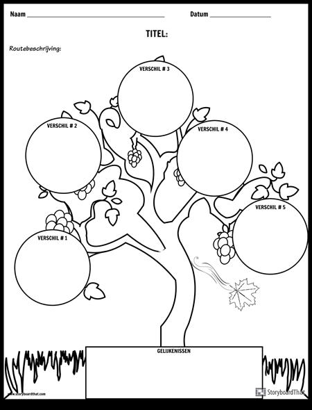 Vergelijk Contrast Tree