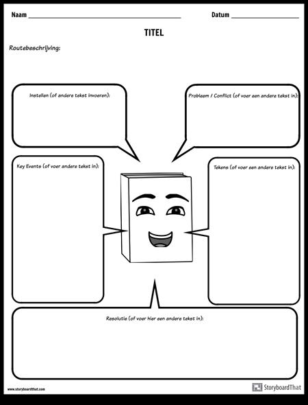 Verhalenkaart - Boek