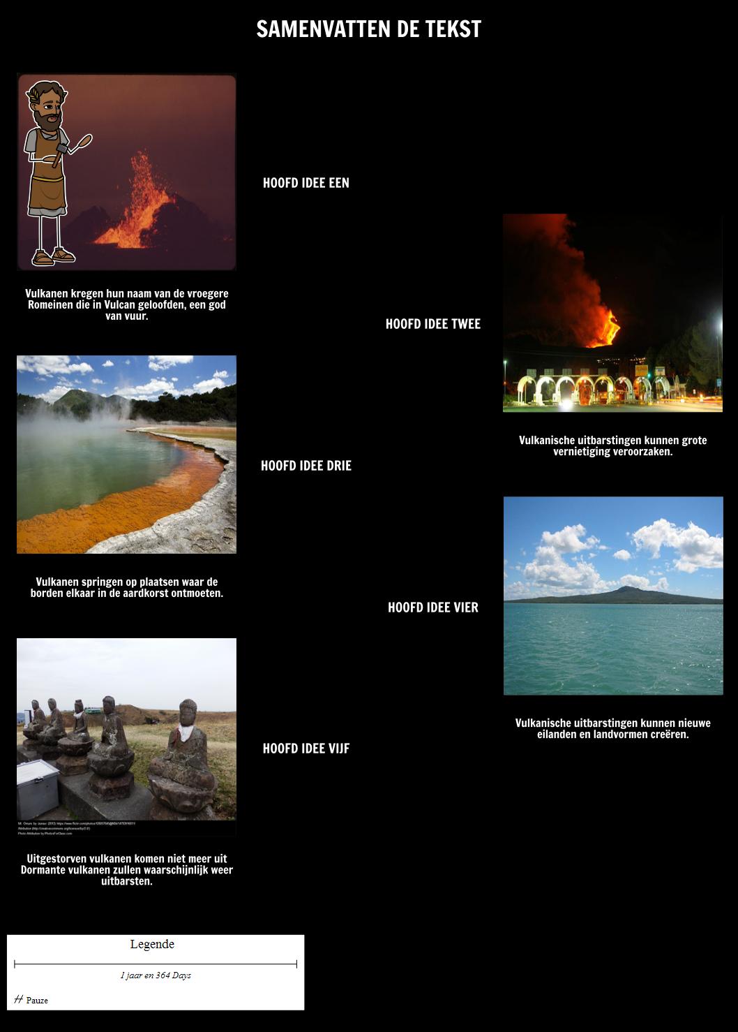 Vulkanen - Vat de Tekst