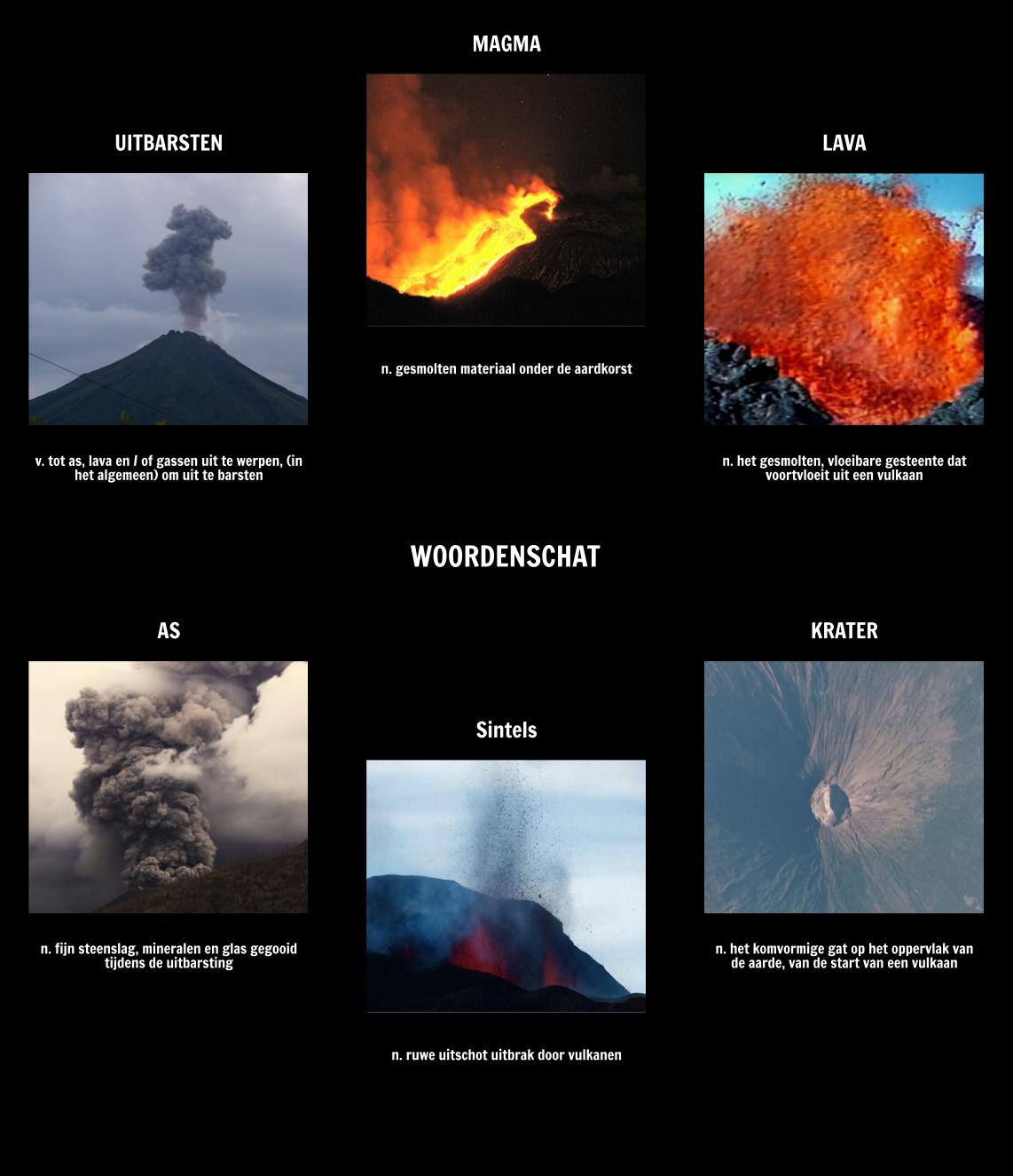 Vulkanen Woordenschat