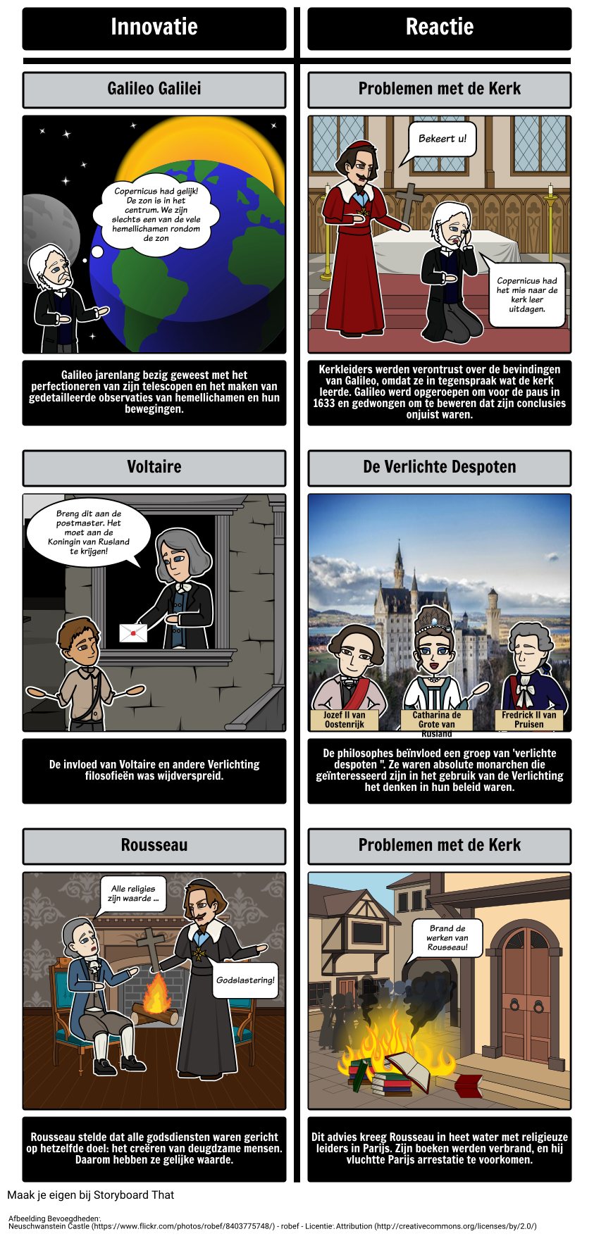 Wetenschappelijke Revolutie en de Verlichting: Reacties