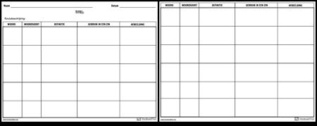 Woordenschat - Multiple Word Chart - Meer Details
