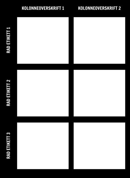 3x2 Diagrammal
