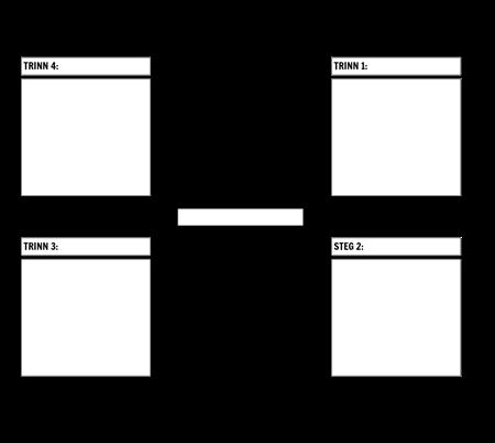 4 Trinns Syklusdiagram