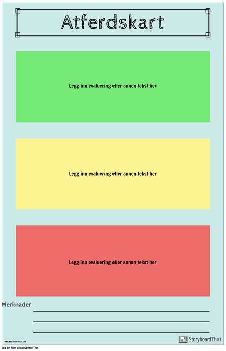 Atferdskart