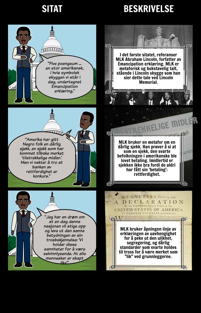 African American artikkelen