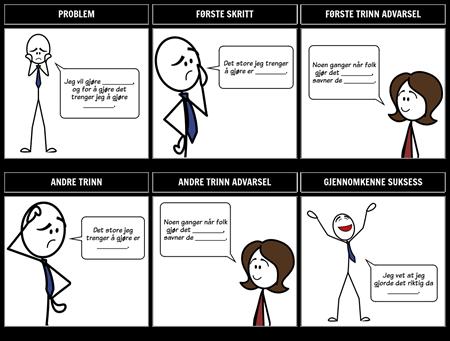 Eksempel på Prosess Storyboard