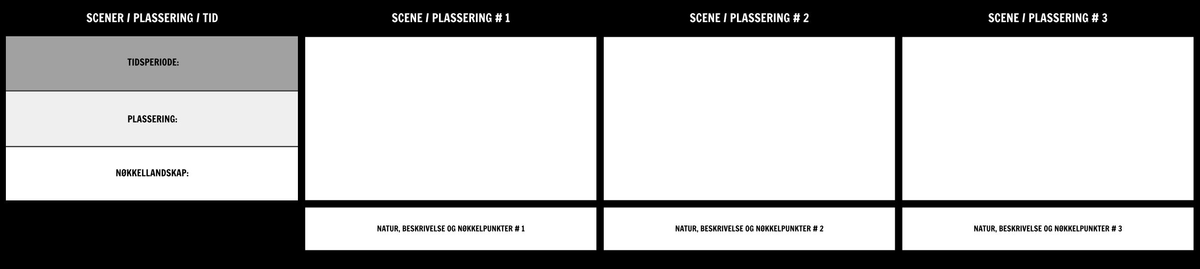 Eksempel på Sceneplanlegger