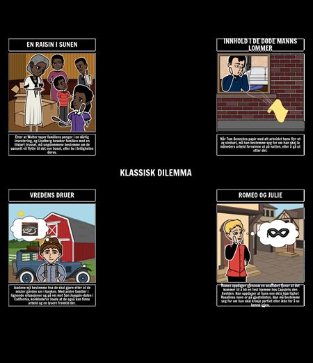 Eksempler på Klassiske Dilemmaer i Litteratur