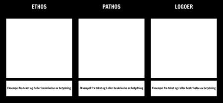 Ethos Pathos Logos Mal
