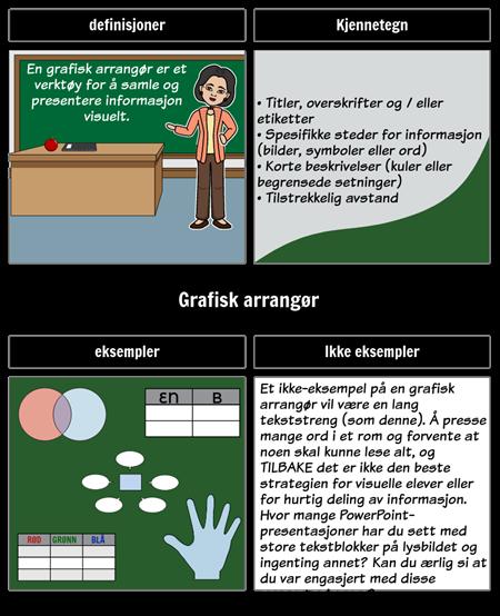 Grafisk Arrangør for Grafiske Arrangører