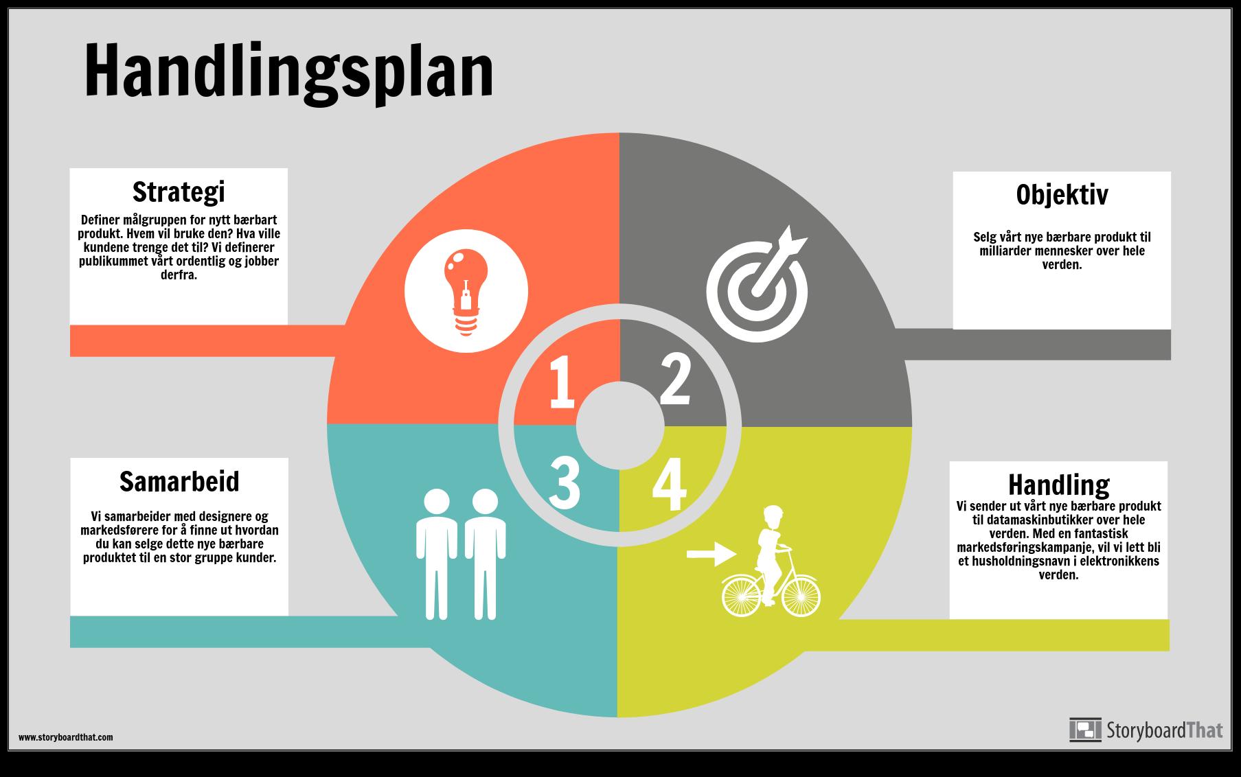 Handlingsplan Info-Eksempel