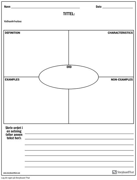 Ordforråd - Frayer Modell med skriving