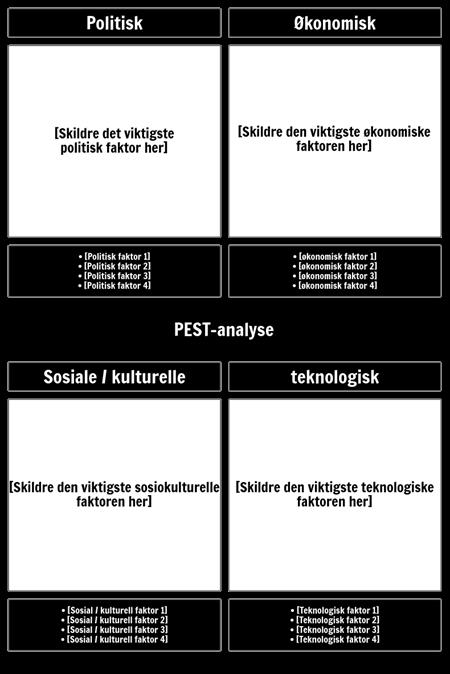 PEST Analysis Template