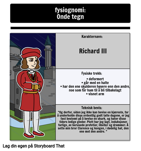 Physiognomy i Tragedy of Richard III: Richard III