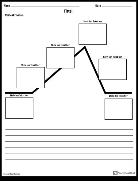 Plottdiagram med avsnitt