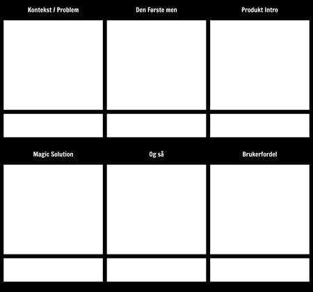 Produktutviklingskabel