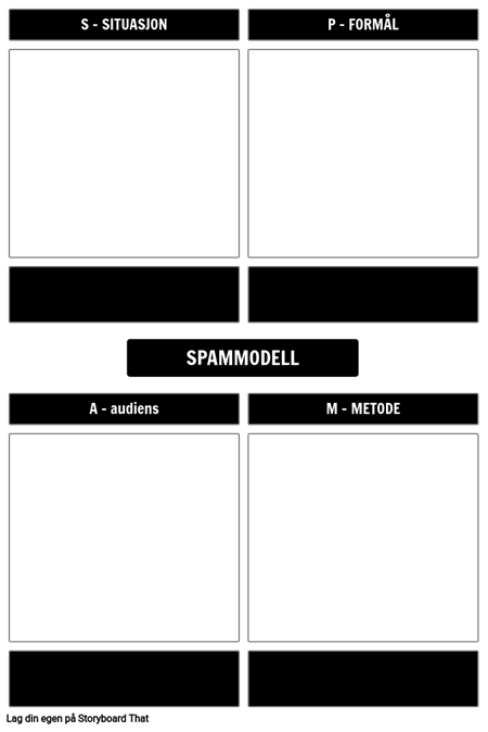 SPAM-modellmal
