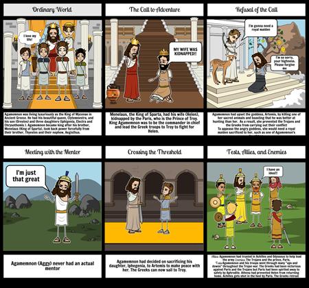 Agamemnon's Heroic Journey