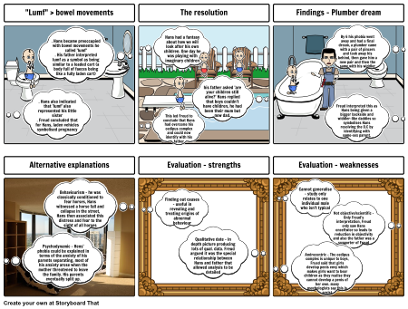 Freud revision resource 3