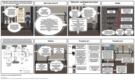 Reicher and haslam revision resource
