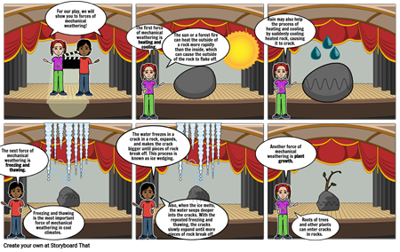 Science Weathering Comic Part 1