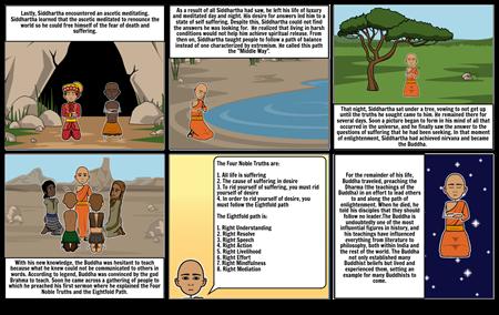 The origins od buddhism 2