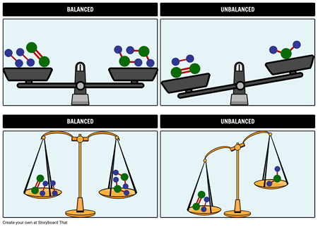 Balanced and Unbalanced Reactions