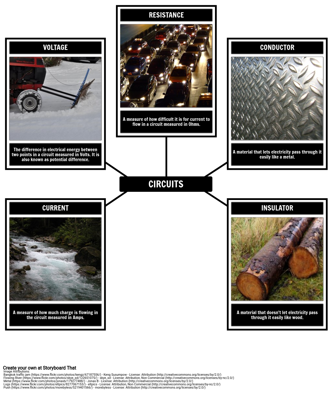 Electrical Circuit Simple Open Energy Parallel Image Visual Dictionary Online Circuits Science Vocabulary