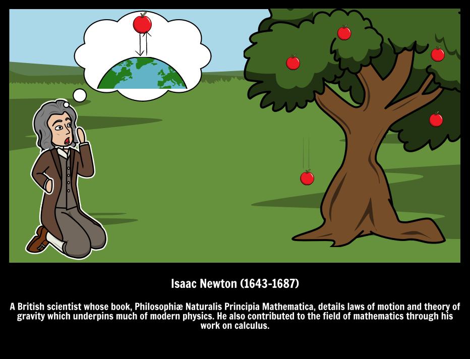Afbeeldingsresultaat voor isaac newton theorie