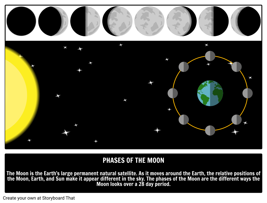 Raum Wörter! Eine Illustrierte Anleitung | Phasen des Mondes
