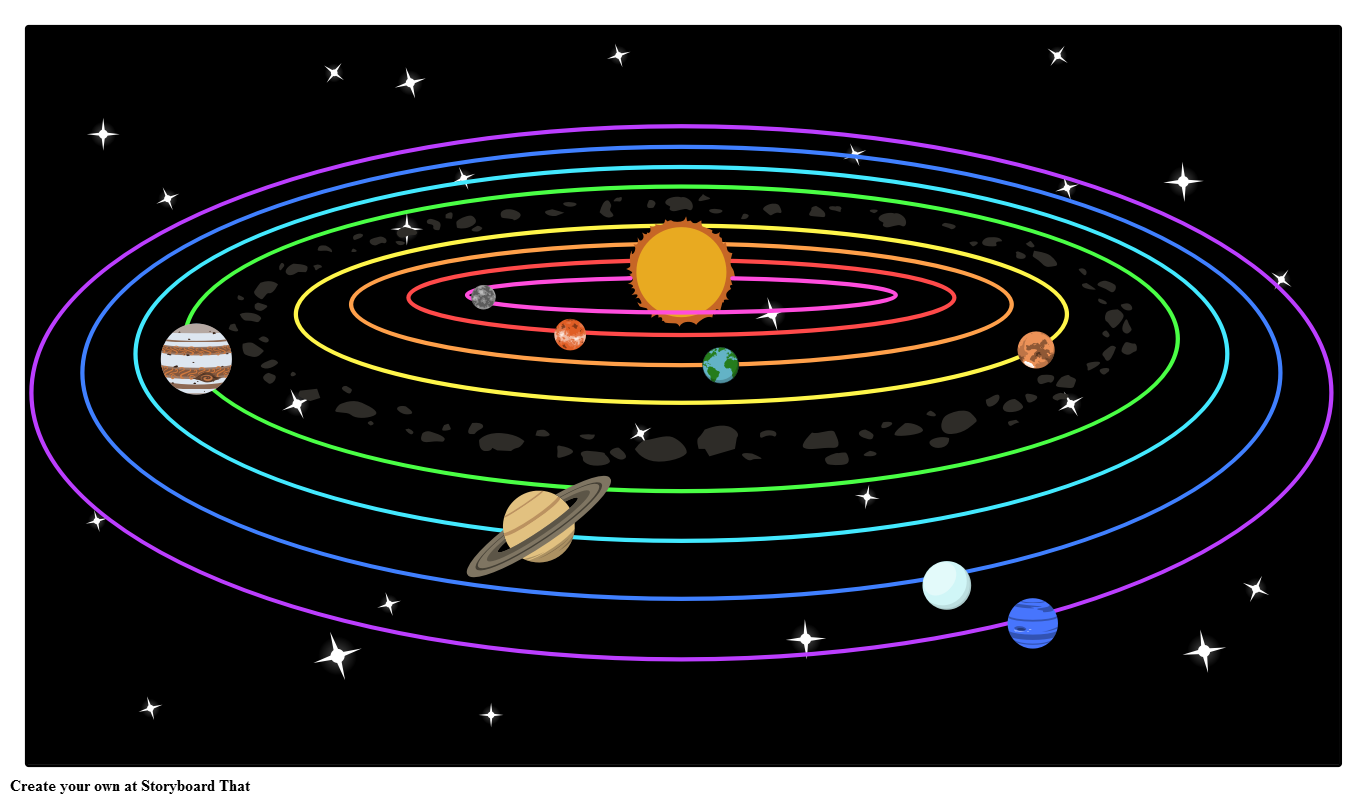Solar System Map | Solar System Activities & Planets Project