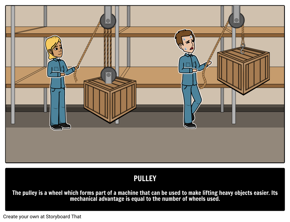 Pulley and Rope Invention | Archimedes | Pulleys System