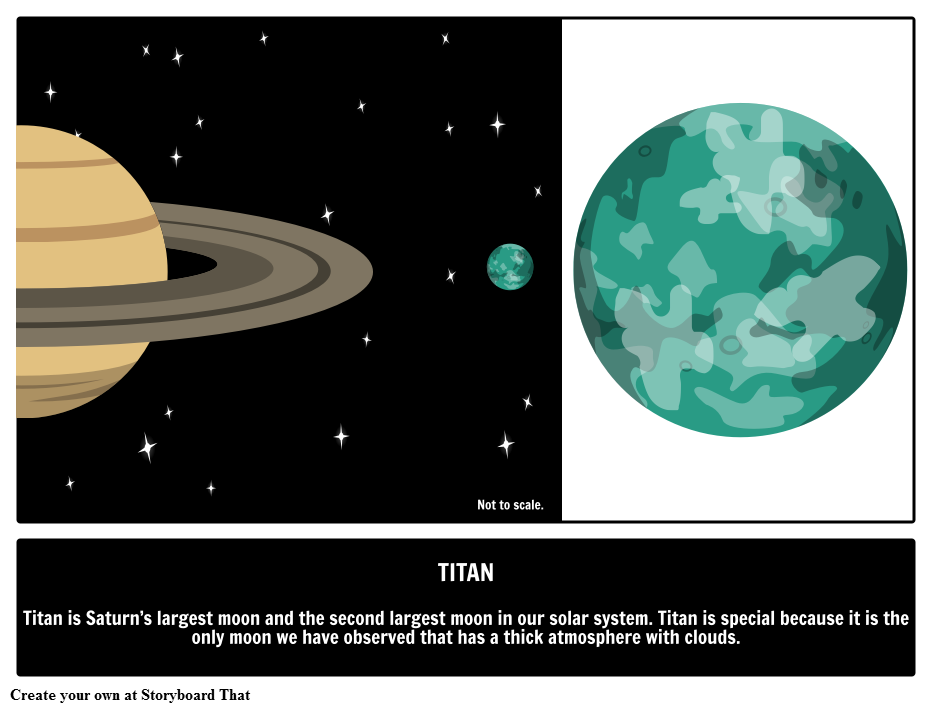 titan the largest moon of saturn essay At least 20 moons have been spotted to date their reflective light suggest that most are covered with snow and ice and are probably made almost entirely of water ice saturn's largest moon, titan, is the most intriguing of all saturn's moons because of its gigantic chemical content.