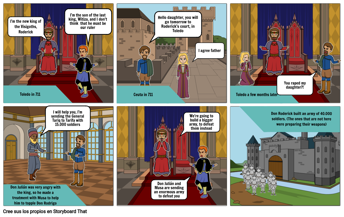Conquista de Al-Andalus y reconquista de los reyes catolicos