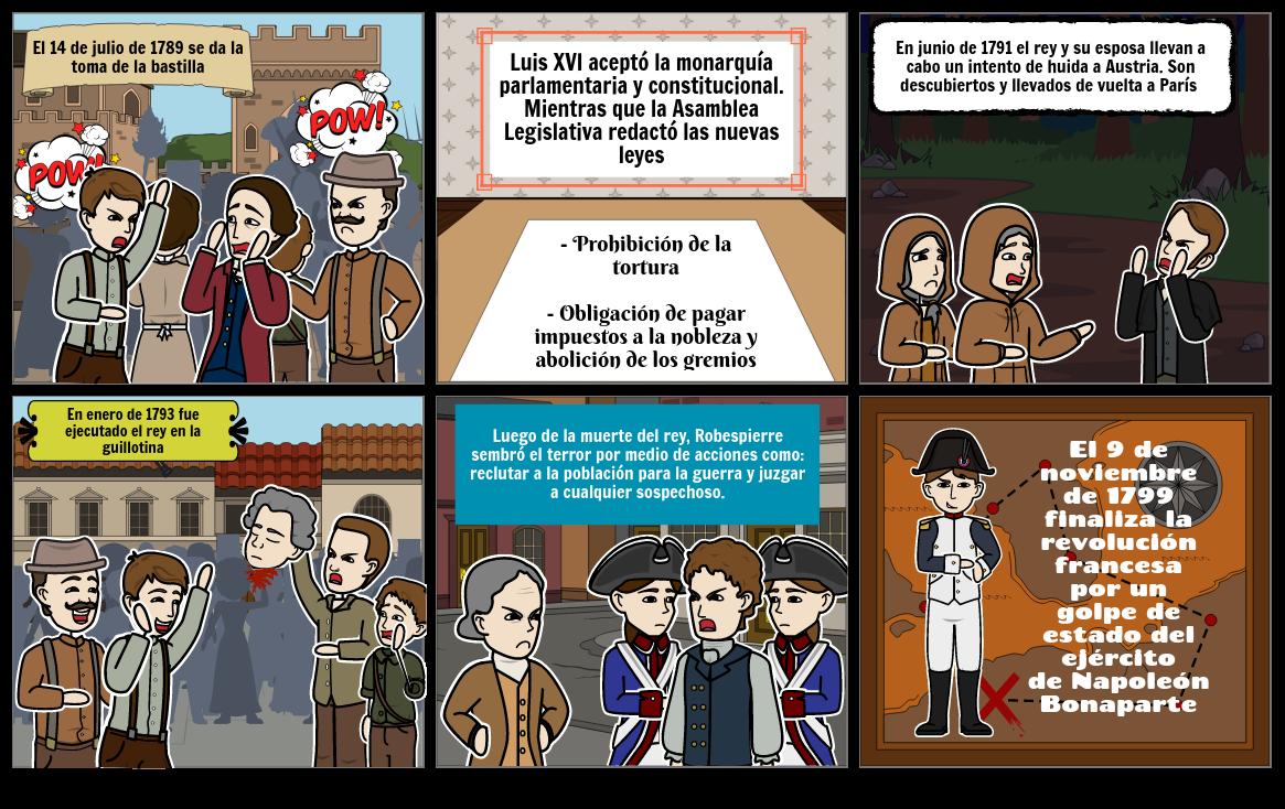Revolución francesa 2