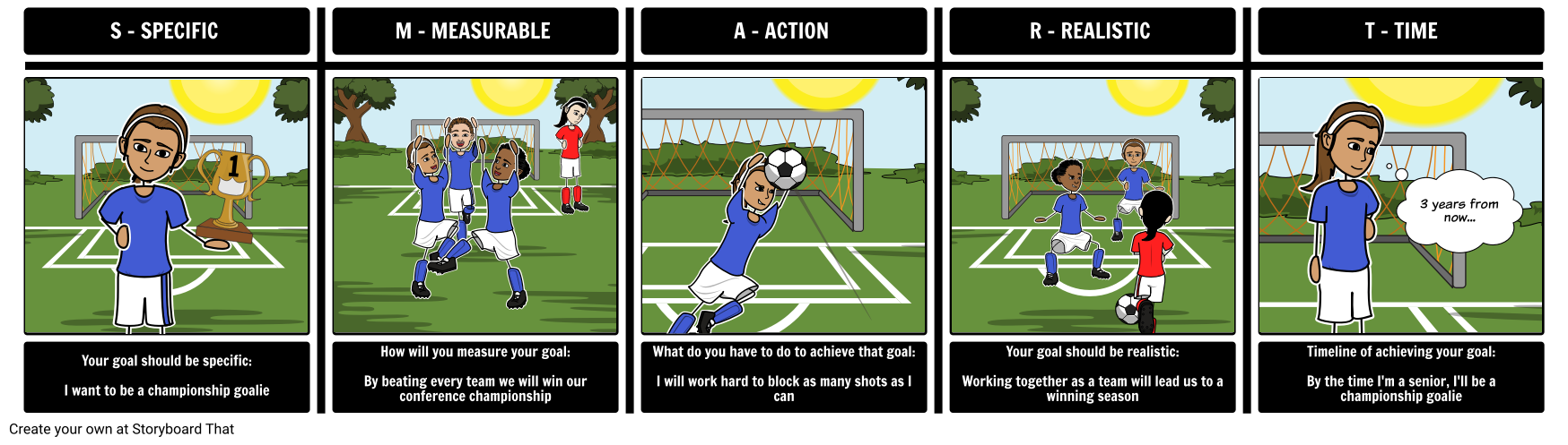 Goal setting with storyboards smart goals examples smart goals ibookread Read Online