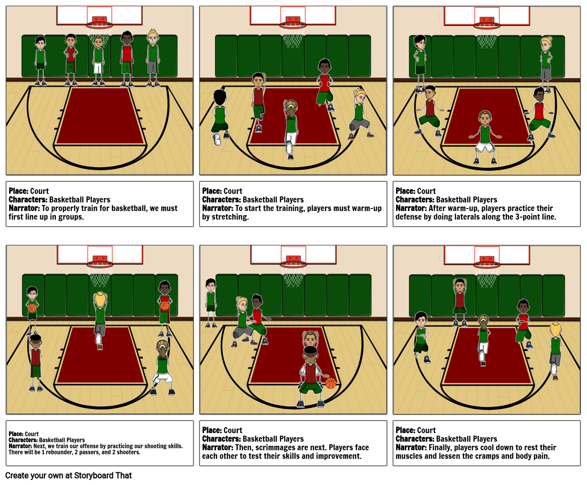 How to Properly Train for Basketball