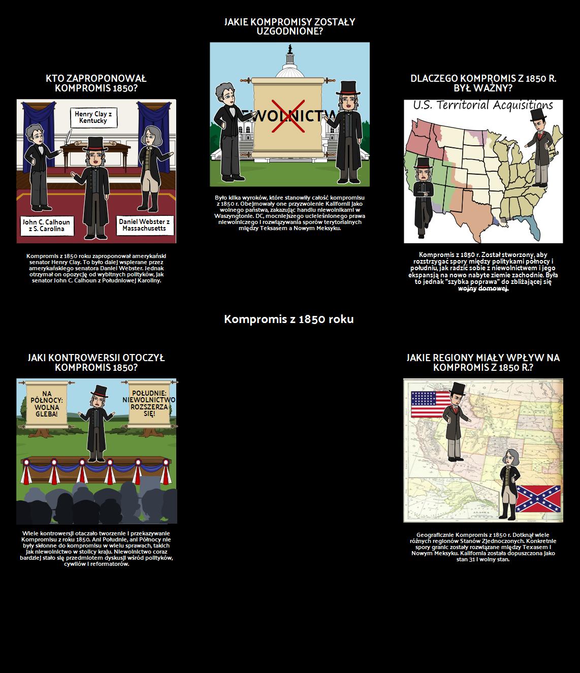 1850s Ameryka - Kompromis z roku 1850