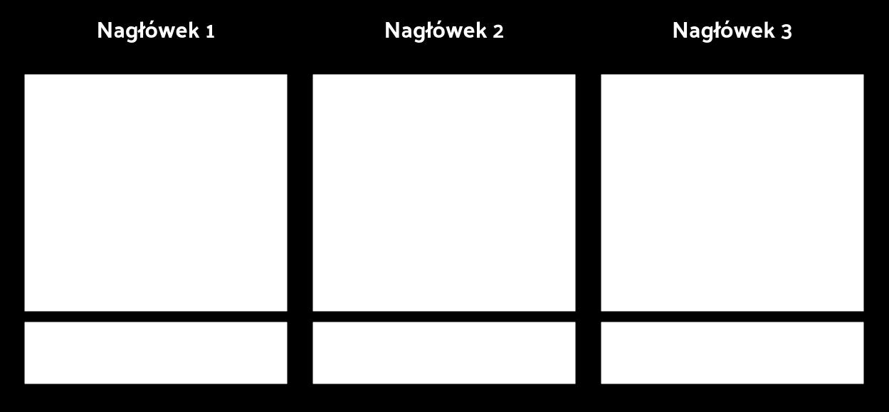 3 Wykres Kolumnowy T.