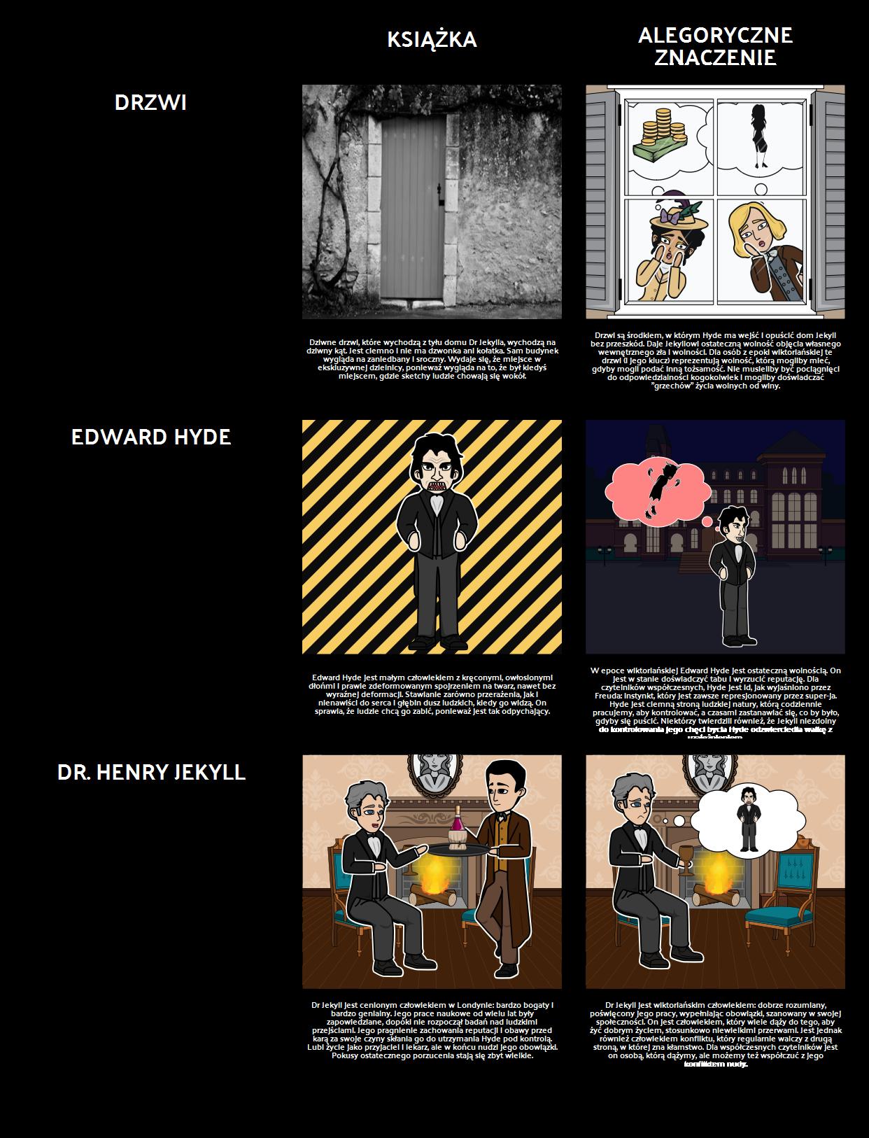 Alegoria w Doktor Jekyll i pan Hyde