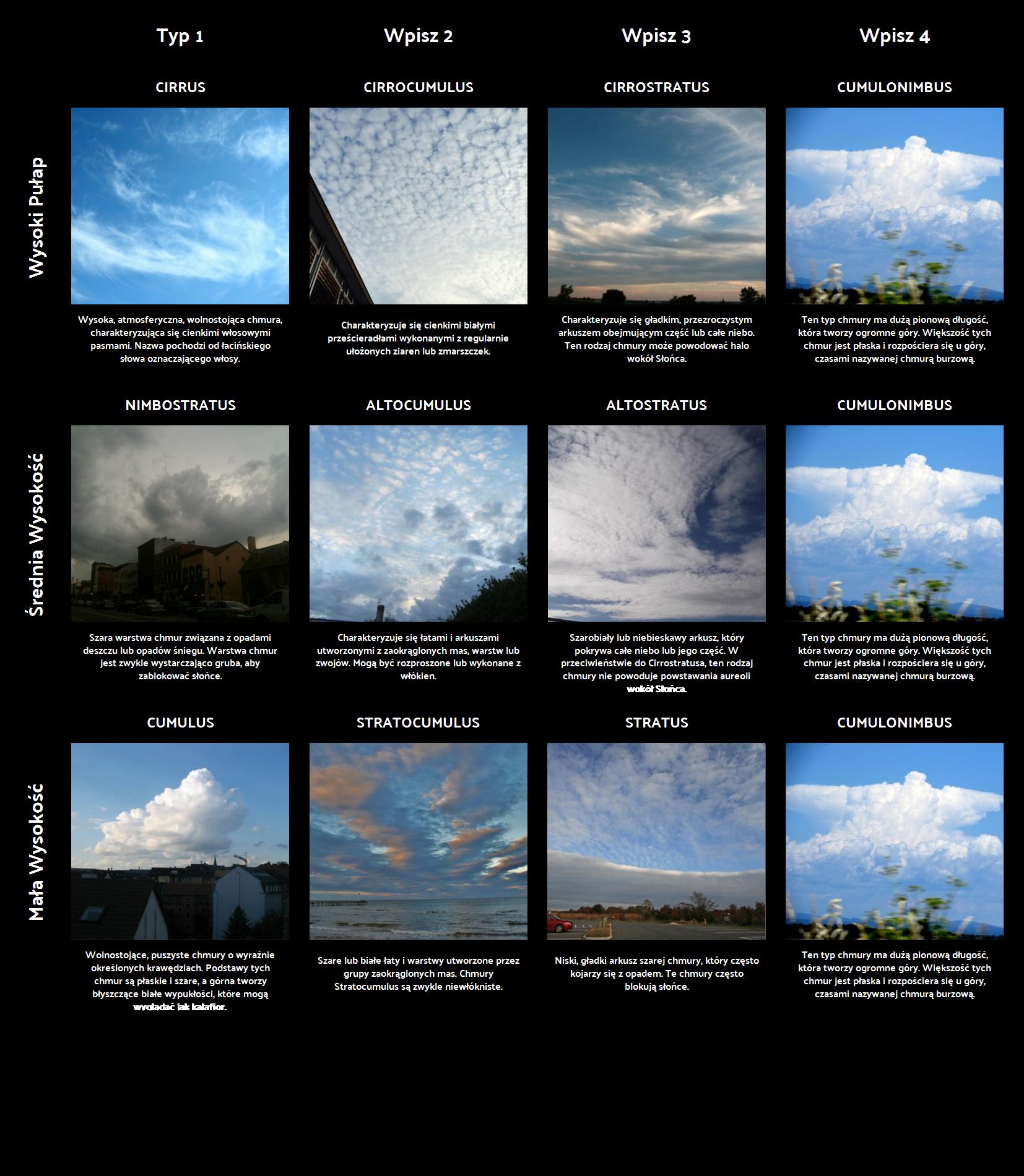 Rodzaje Pogody I Rodzaje Opadów