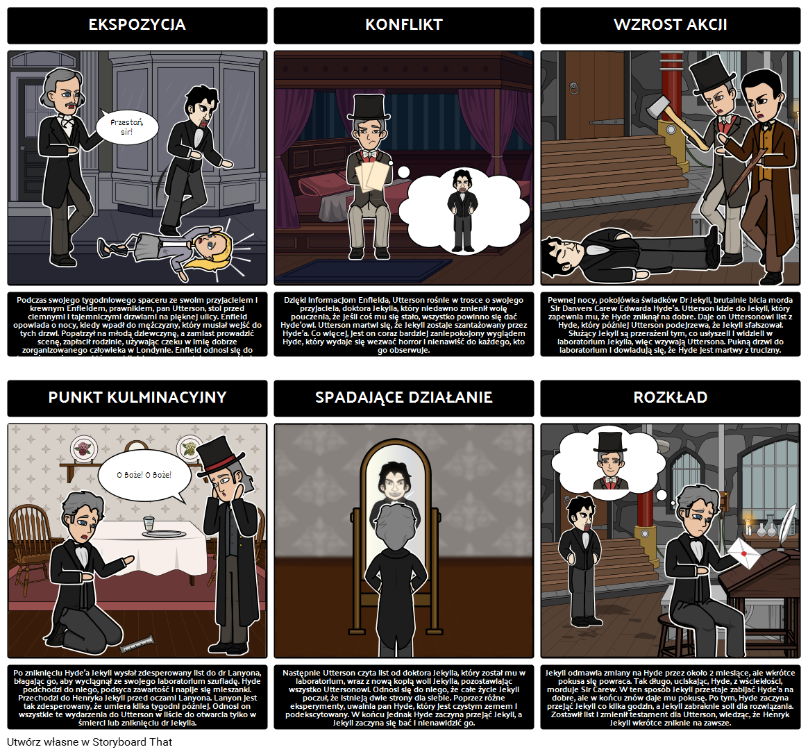 Diagram Dr Jekyll i Hyde Plot
