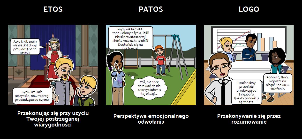 Działalność Logosu Ethos Pathos
