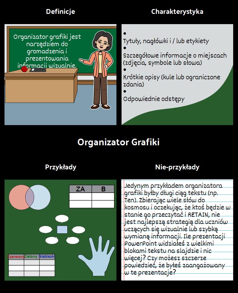 Graficzny Organizator Graficznych Organizatorów