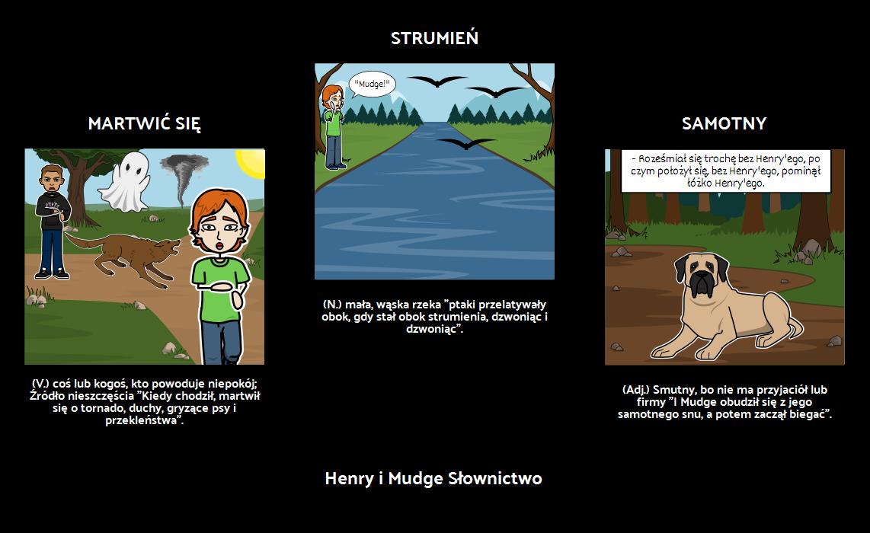 Henry i Mudge - Słownictwo