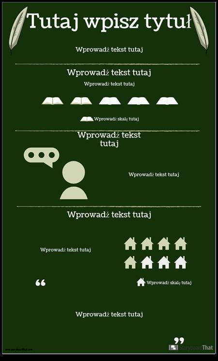 Infografika Autor / Powieść Studyjna