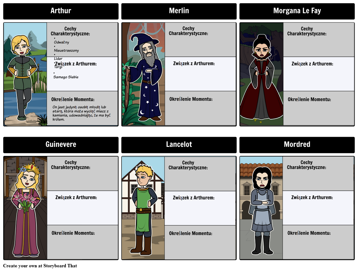 King Arthur - Mapa Postaci
