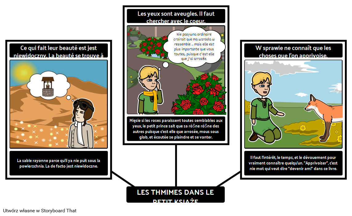 Le Petit Prince Tematy